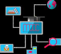 MOOC IN TOUCH-Apprendre a son rythme, conception, et réalisation de MOOC, COOC, SPOC